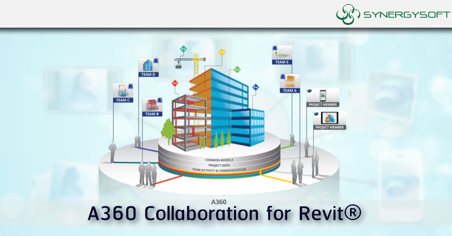 A360 Collaboration for Revit